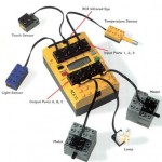 electronics engineering projects in pune
