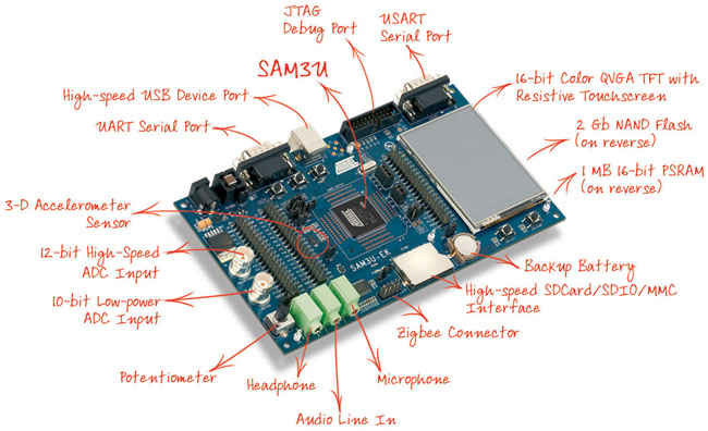microcontroller programming course in pune